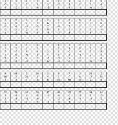 Mental abacus Worksheet Mathematics First grade [ 1036 x 800 Pixel ]
