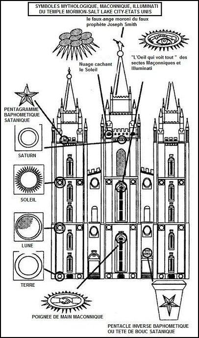 Mormons-et---Satanisme-2