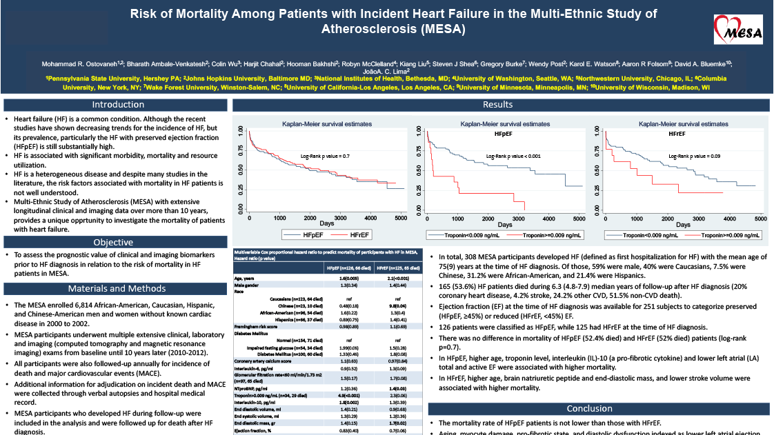 Mohammad Ostovaneh - PA Eastern-182-Risk of Mortality Among Patients With Incident Heart Failure in the Multi-Ethnic Study of Atherosclerosis (MESA)