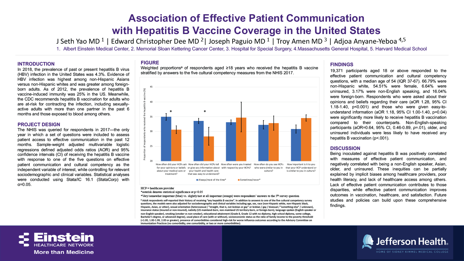 Jasper Seth Yao - PAS-21-Association-of-Effective-Patient-Communication-with-Hepatitis-B-Vaccine-Coverage-in-the-United-States_