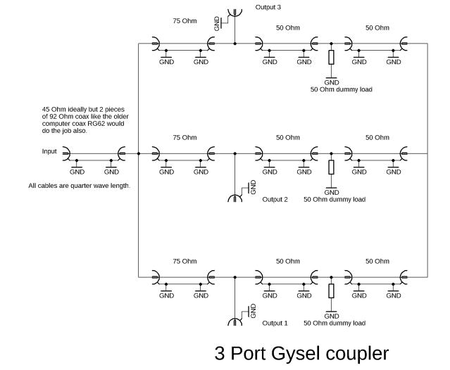 gysel-3-port