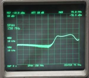 directivity0-150-MHz