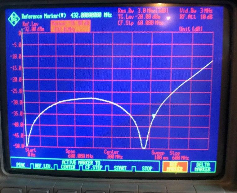 wim-wmx-432-version-plot