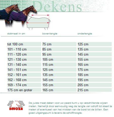 Deken Maat Paard