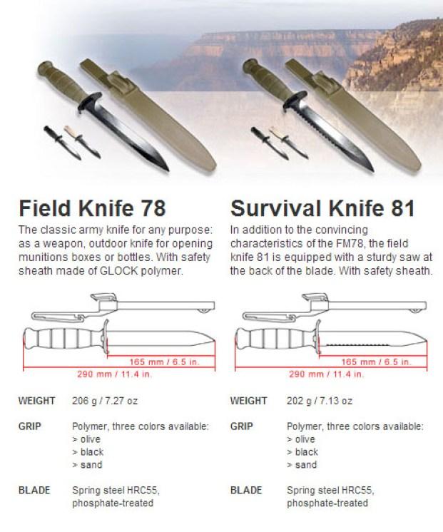 survival knife 81