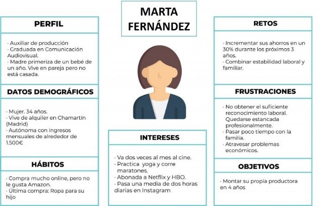 Ficha Buyer Persona