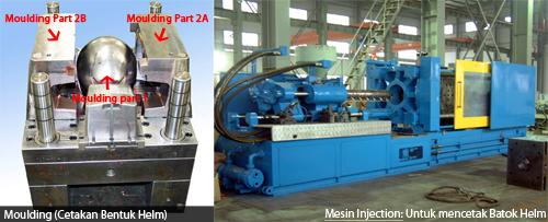 moulding dan mesin injection