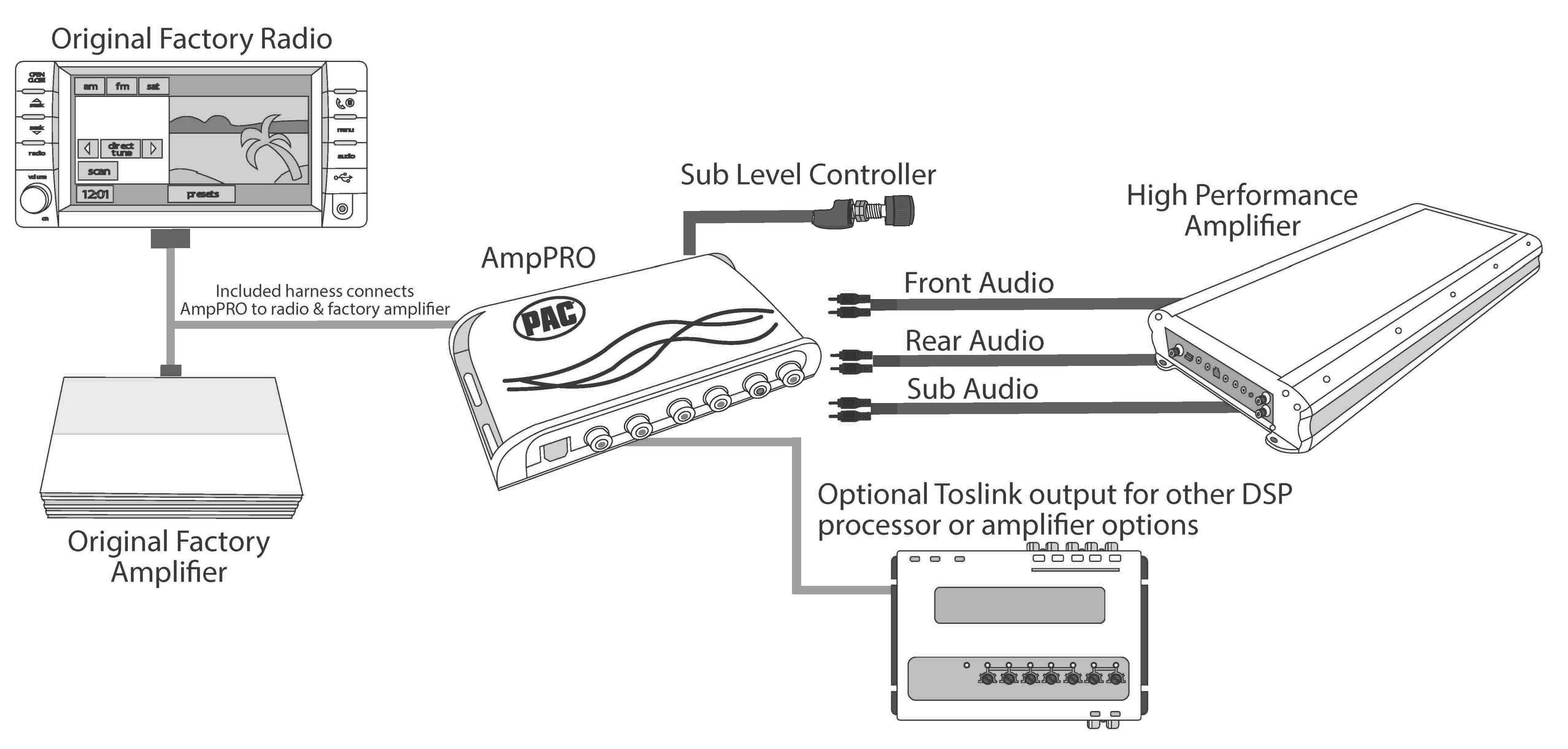 Proline Car Stereo Wiring Diagram