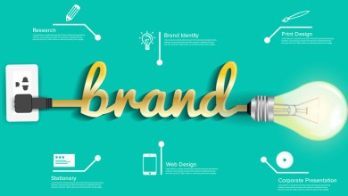 Photo of 4 Steps to Position a New Corporate Brand