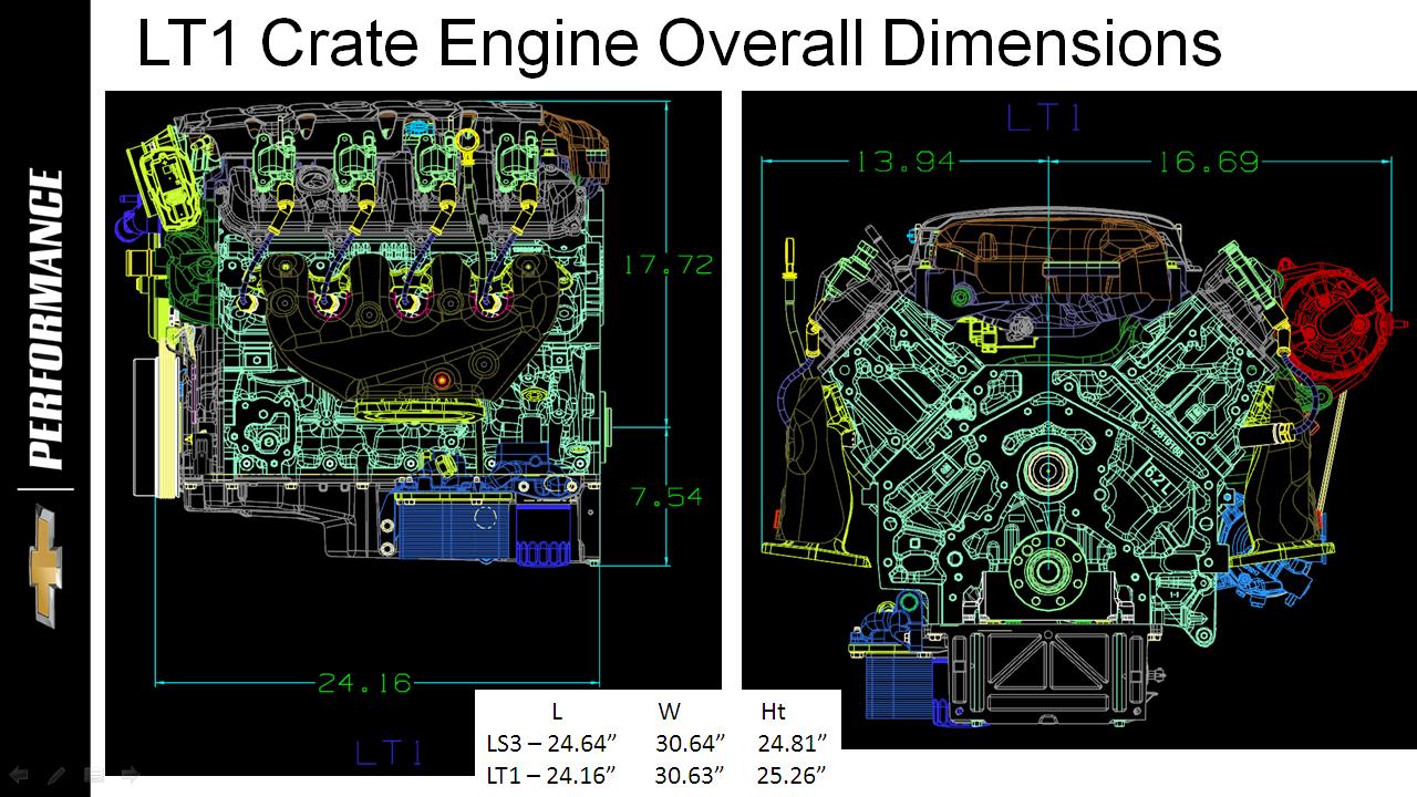 hight resolution of lt1 engine
