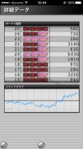 ハッピージャグラー 設定4|スランプグラフの特徴や挙動とハマリ、設定判別と設定差のデータ!4だと勝てる?-設定差, 設定4, 挙動, ハッピージャグラー, パチスロ, スランプグラフ, ジャグラー, シミュレーション-IMG 3827