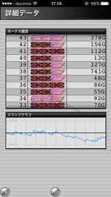 ハッピージャグラー 設定4 スランプグラフの特徴や挙動とハマリ、設定判別と設定差のデータ!4だと勝てる?-設定差, 設定4, 挙動, ハッピージャグラー, パチスロ, スランプグラフ, ジャグラー, シミュレーション-IMG 3862