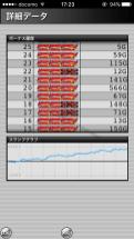 ミラクルジャグラー 設定5|Superミラクルジャグラー 設定5との差、グラフの波と挙動やデータ!-設定差, 設定5, 挙動, 差枚数, ミラクルジャグラー, ぶどう確率, パチスロ, データ, チェリー確率, スランプグラフ, ジャグラー, シミュレーション-IMG 3876