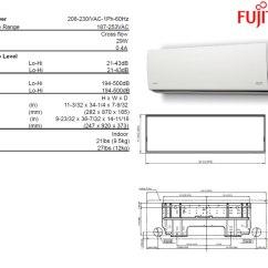 Fujitsu Ductless Split Wiring Diagram Tow 12rls2 Mini 25 Seer Include Hvac