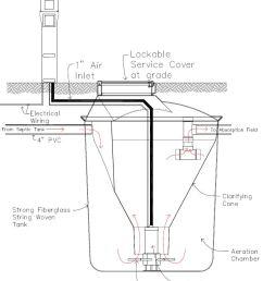 treatment typical influent septic tank  [ 810 x 1016 Pixel ]