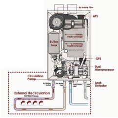 Rheem Tankless Electric Water Heater Wiring Diagram 2008 Lancer Radio 1985 Furnace Pressure Switch Replacement ~ Odicis