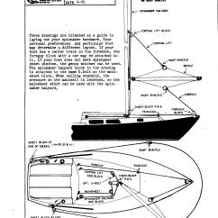 Mast Rigging Diagram Beretta 92fs Parts Catalina 30 22 Elsavadorla