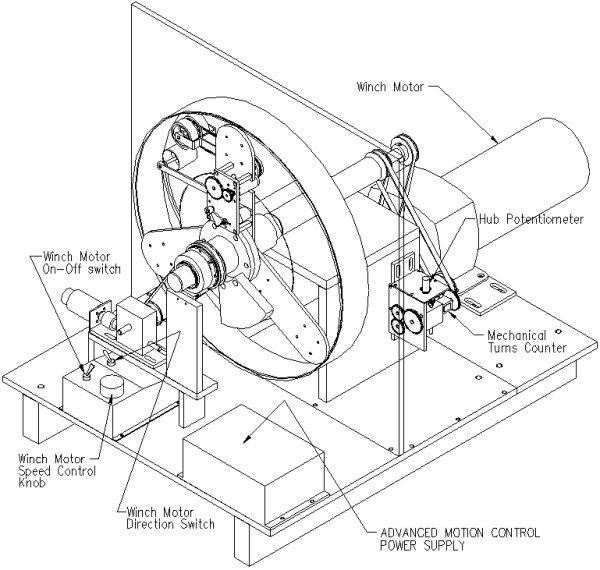 440 Volt 3 Phase Welder Wiring Diagram 220 Single Phase