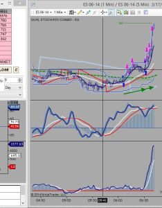 Chart also mentor mike   market movie for monday pacific trading academy rh pacifictradingacademy