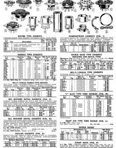 Cinch jones tube socket data page also pacific tv technical phono cartridge box photos rh pacifictv