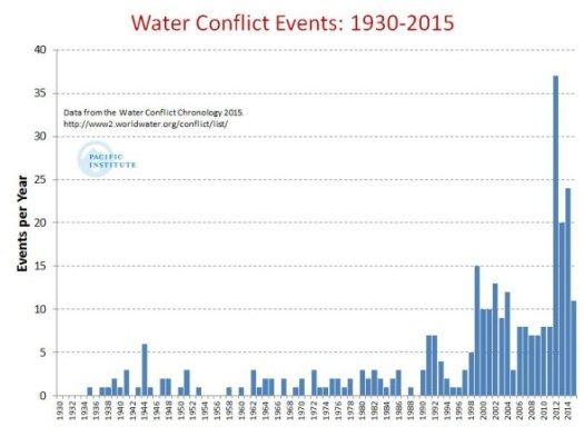 conflict-chronology-update-590x431