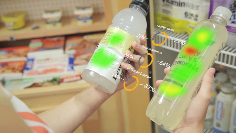 Biometrics: When science is applied to packaging design