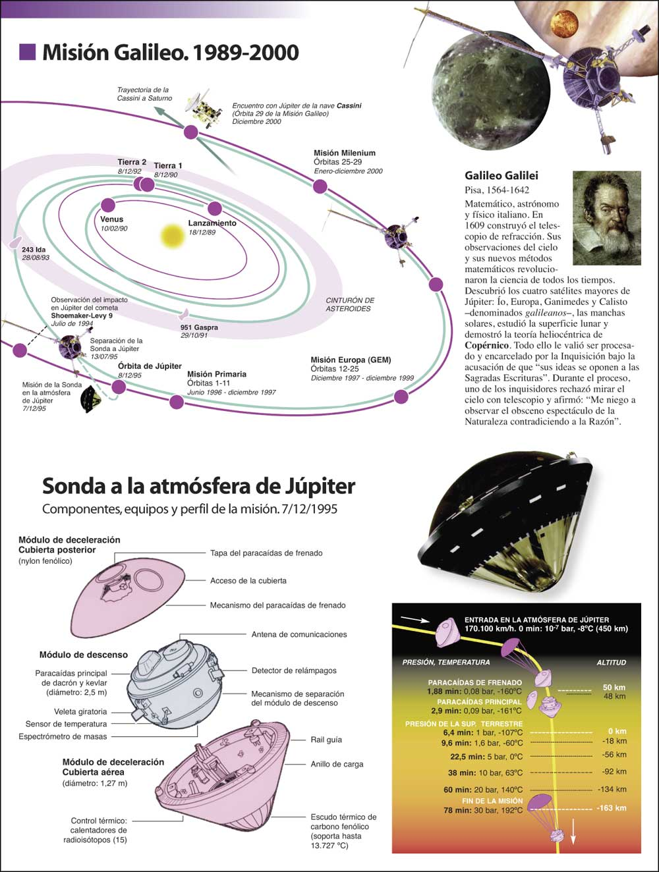 Misión Galileo