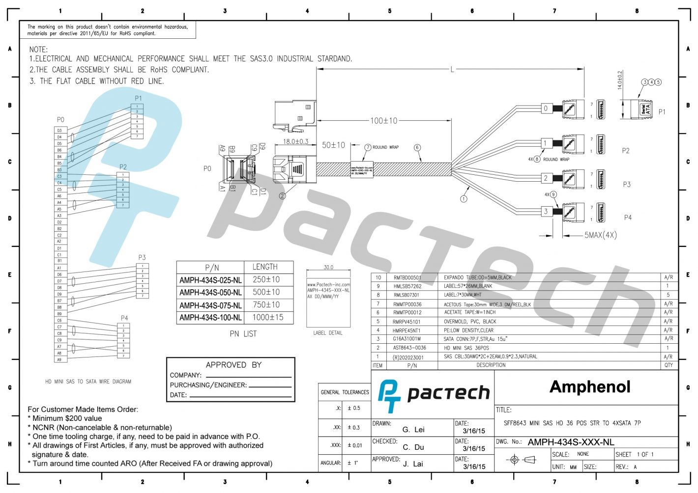 Amphenol 36 Pin Internal Mini Sas Hd To 4 X 7 Pin Sata