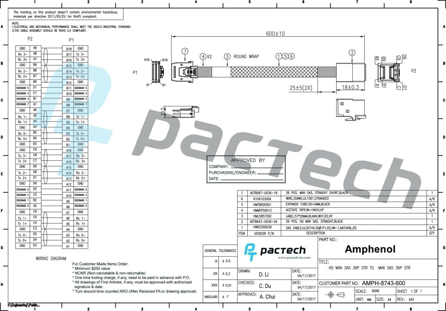 Amphenol 36 Pin Internal Mini Sas Sff Hd To 36 Pin