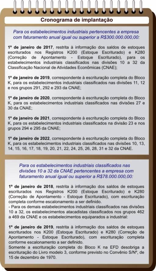 internas_cronograma