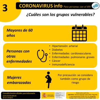 VIH_COVID19 Grupos vulnerables