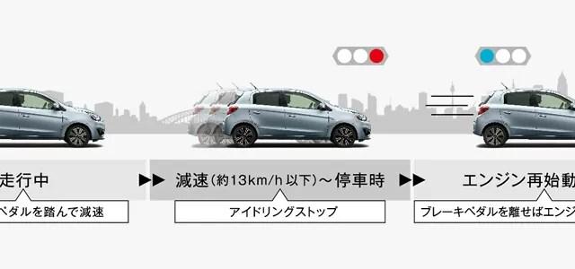 新型ミラージュ燃費性能