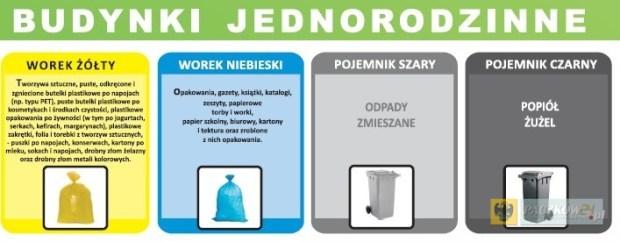 segregacja_smieci_paczkow_jednorodzinne