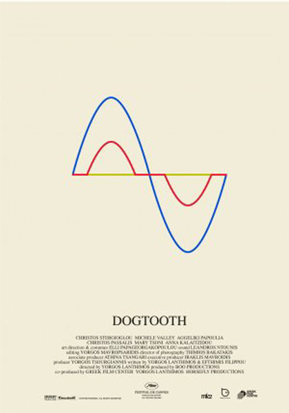 Poster Dogtooth