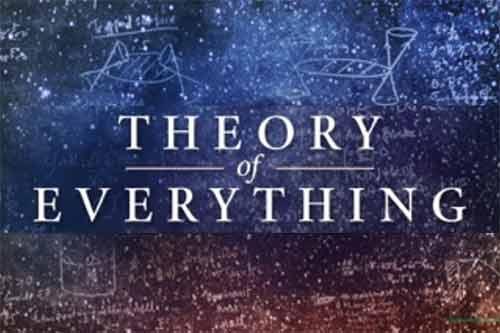 Teori dalam Ilmu Sosial