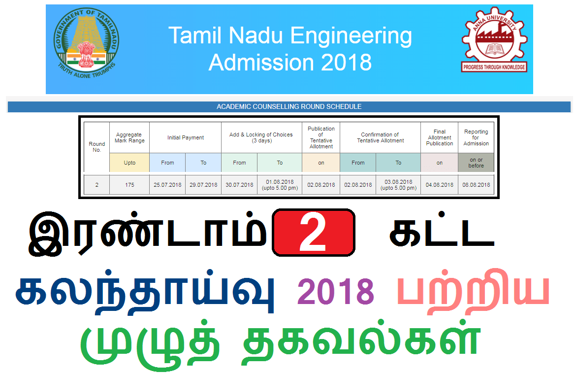 TNEA ACADEMIC COUNSELLING 2nd ROUND SCHEDULE 2018