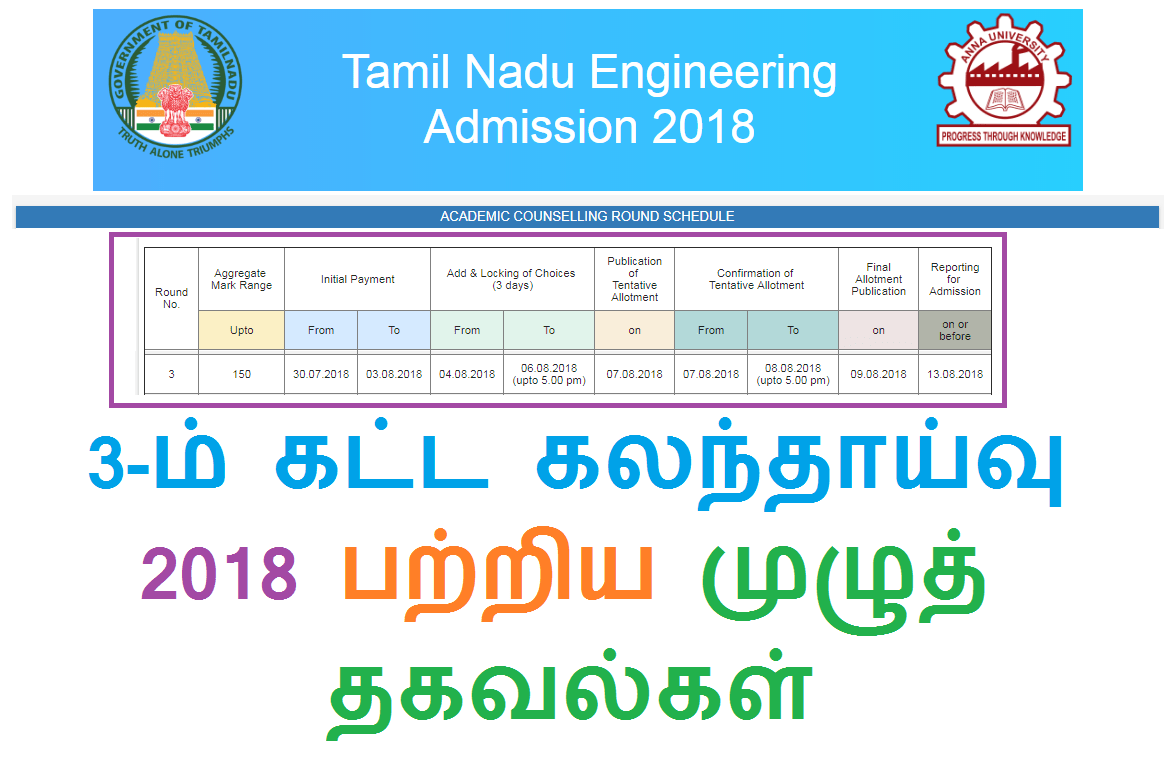 TNEA ACADEMIC COUNSELLING 3rd ROUND SCHEDULE 2018