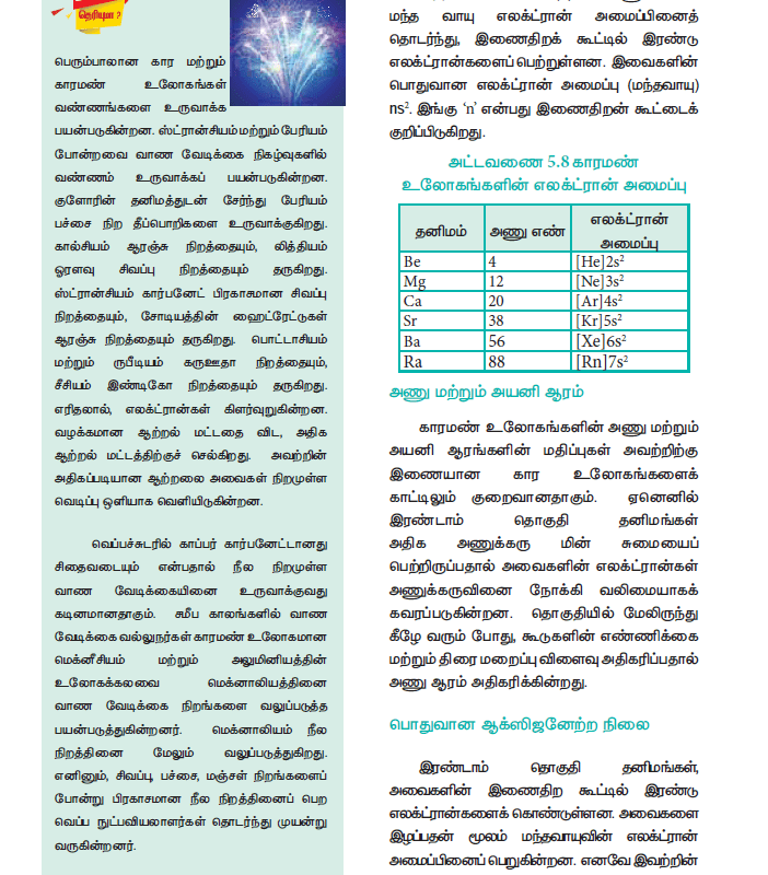 Tamil Medium 11th Standard Chemistry Volume - 1 - tn11thcom 160