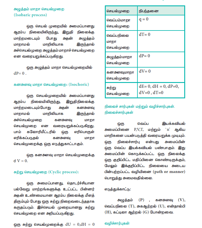 Tamil Medium 11th Standard Chemistry Volume - 1 - tn11thcom 220