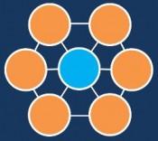 Logo BOOT-netwerken