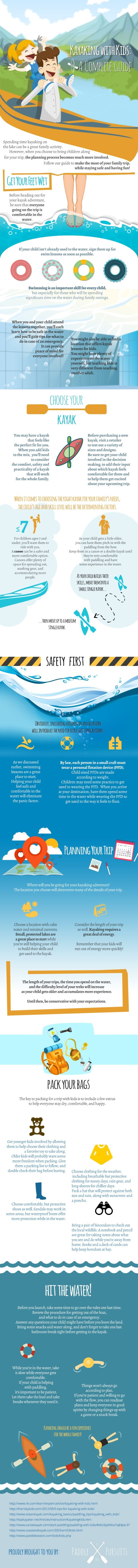 Kayaking with Kids Infographic
