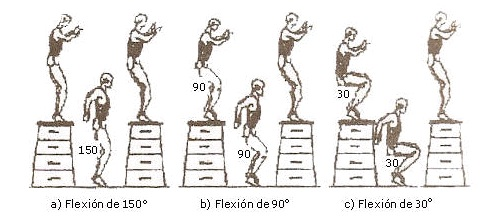 Ejercicio Pliometrico padelgood La importancia de la pliometría para los jugadores de Padel