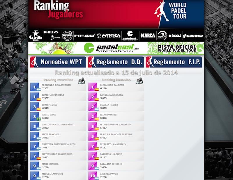 Actualizacion ranking world padel tour copia