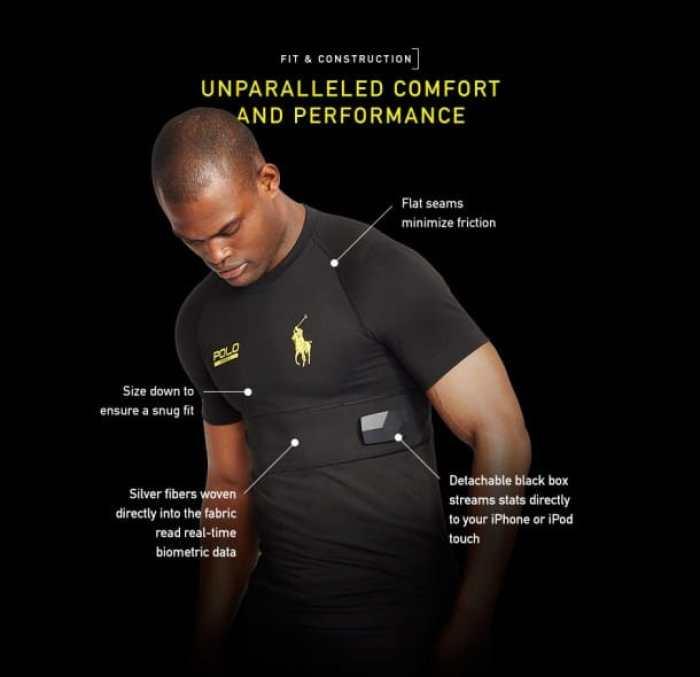 Camiseta deportiva inteligente1