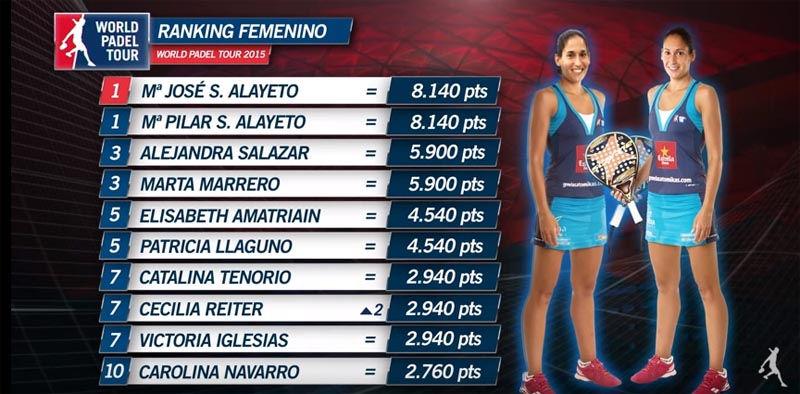 Ranking femenino definitivo 2015