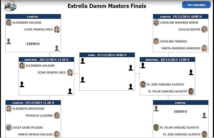 Cruces y horarios del Estrella Damm Másters Finals