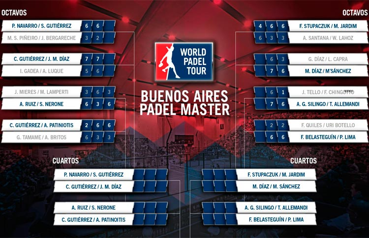 Cuadro de Cuartos de Final del Buenos Aires Pádel Máster