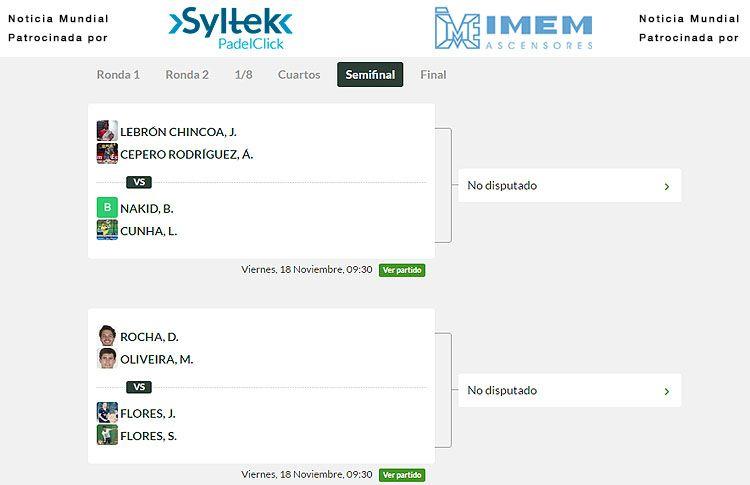 Orden de Juego de las Semifinales del torneo por Parejas del XIIIº Campeonato del Mundo de Pádel
