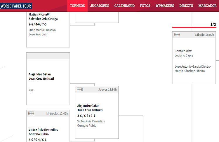 Orden de Juego de las Semifinales del Lisboa Challenger 2017