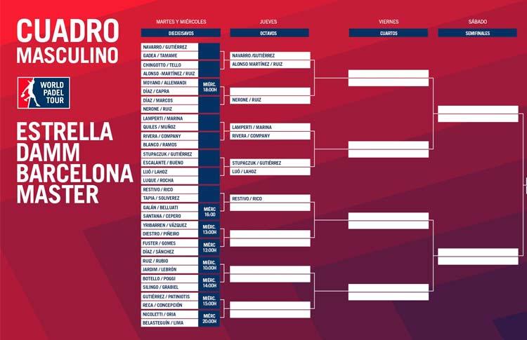 Orden de Juego en el Barcelona Master 2017